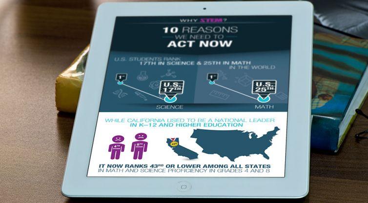 Landing Page: STEM Advantage Infographic